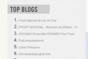 Top blogs 19-03-13