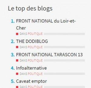 Top blogs 11-03-2015