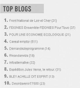 top blogs 12-06-12
