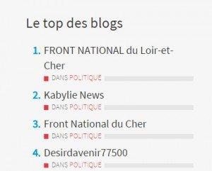 Top blogs 31-07-2015