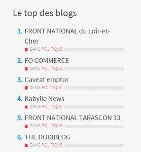 top blog 9-09-2015