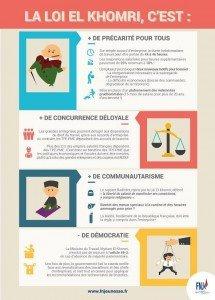 Loi El Khomri-FNJ
