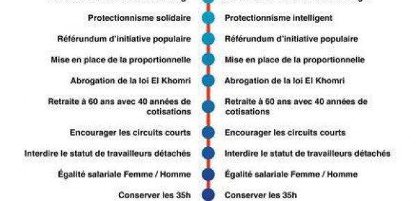 Pour la survie de notre modèle social français, pourquoi il faut voter Marine Le Pen le 7 mai