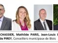 Blois : la droite et le centre en ordre dispersé pour les municipales.